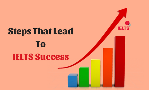 Steps That Lead To IELTS Success